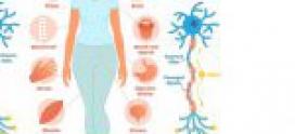 SCLÉROSE en PLAQUES : Mieux détecter le cluster de symptômes